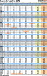Vorlage 2: Kalenderwochen 2012 mit Monaten als Excel-, Word- & PDF-Dateien