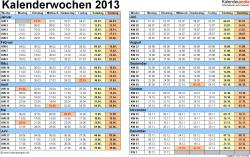 Vorlage 1: Kalenderwochen 2013 mit Monaten im Querformat als Excel-, Word- & PDF-Dateien