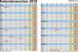 Vorlage 1: Kalenderwochen 2018 mit Monaten im Querformat als Excel-, Word- & PDF-Dateien
