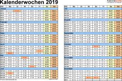Vorlage 1: Kalenderwochen 2019 mit Monaten im Querformat als Excel-, Word- & PDF-Dateien