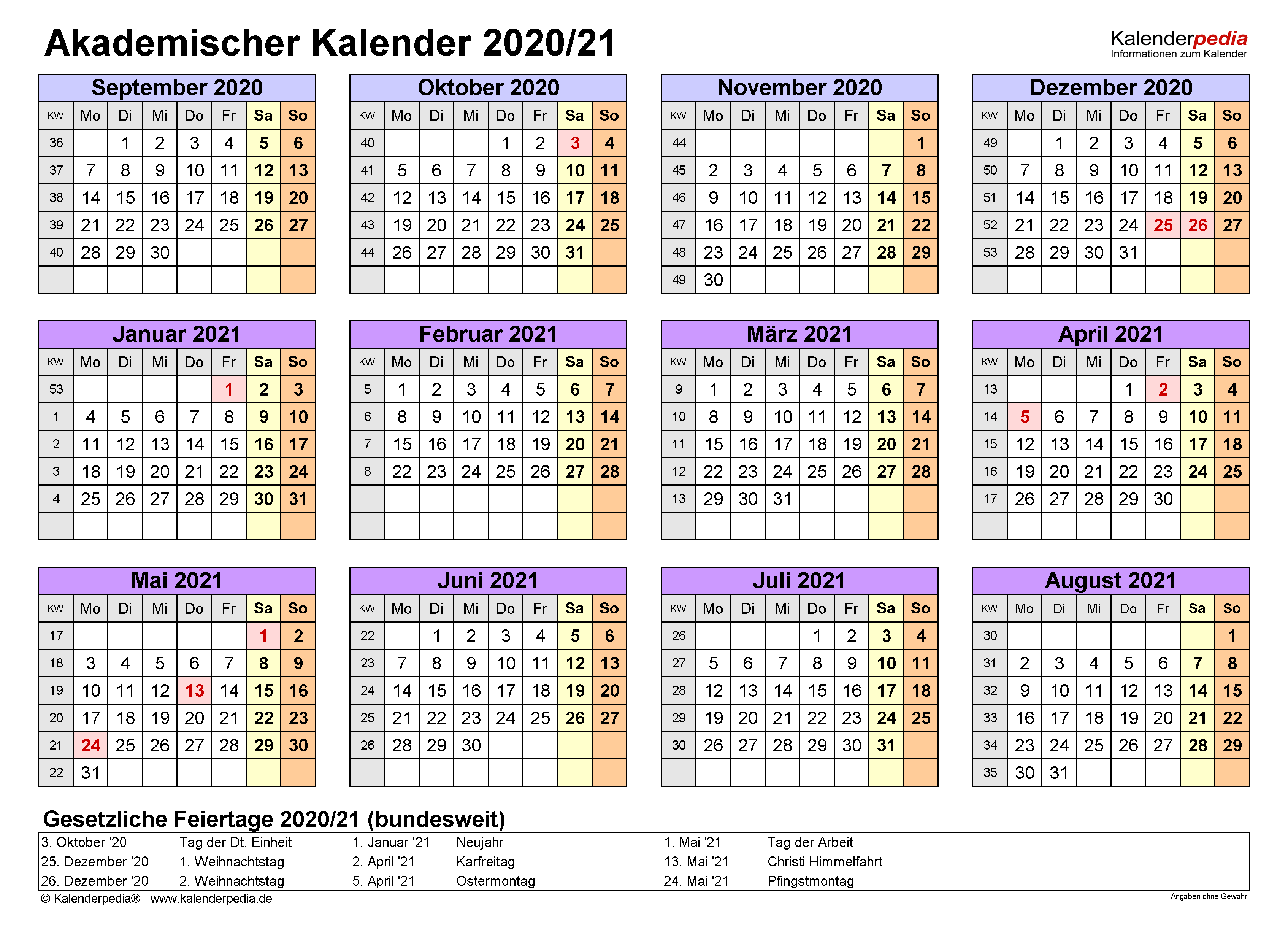 Aktuelle Kalenderwoche 2021