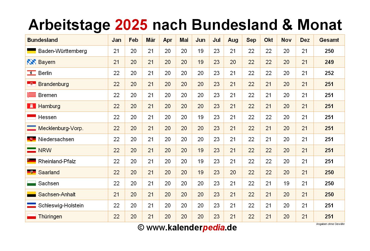 Arbeitstage 2021 Sh