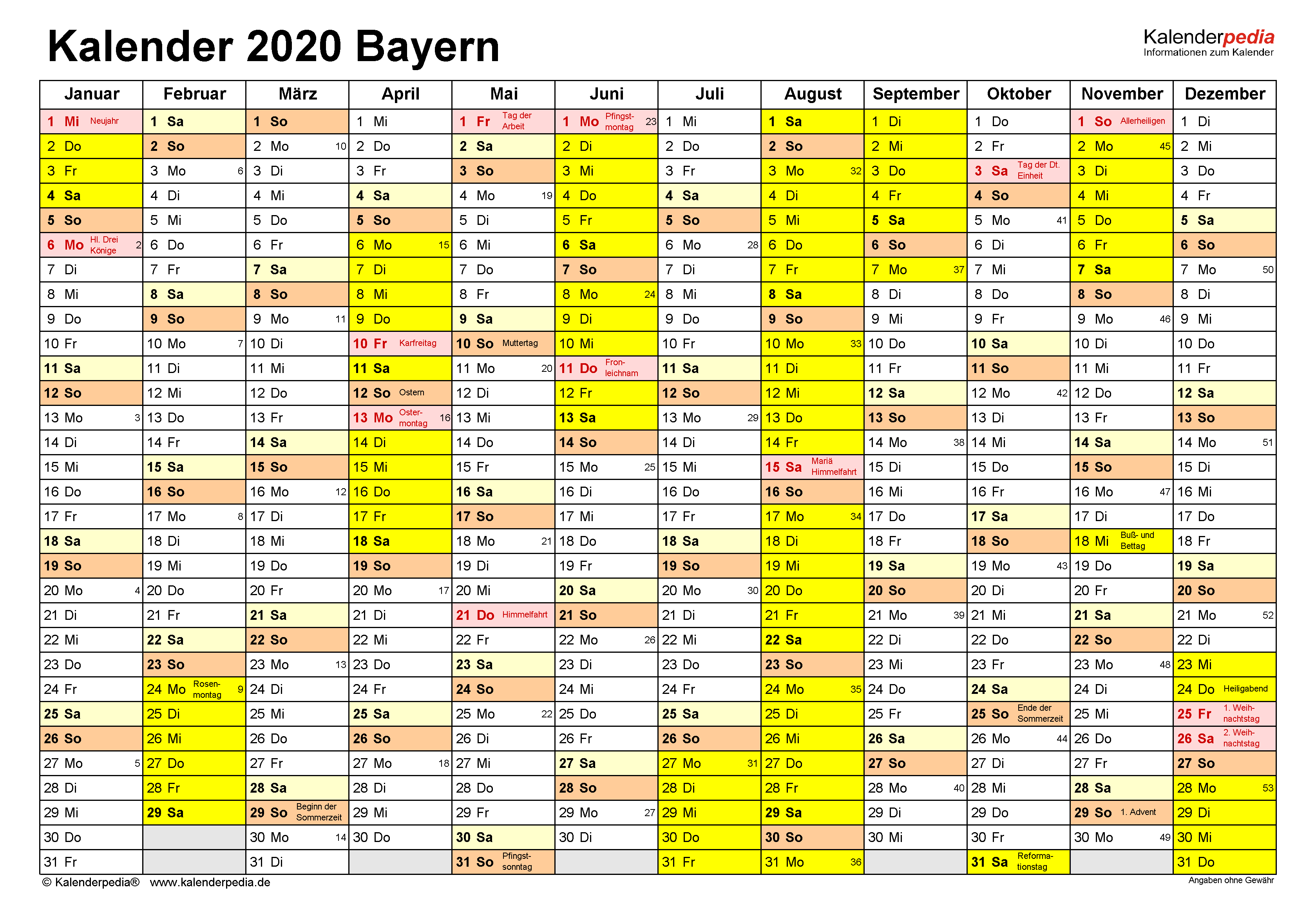 Bayern Osterferien 2020