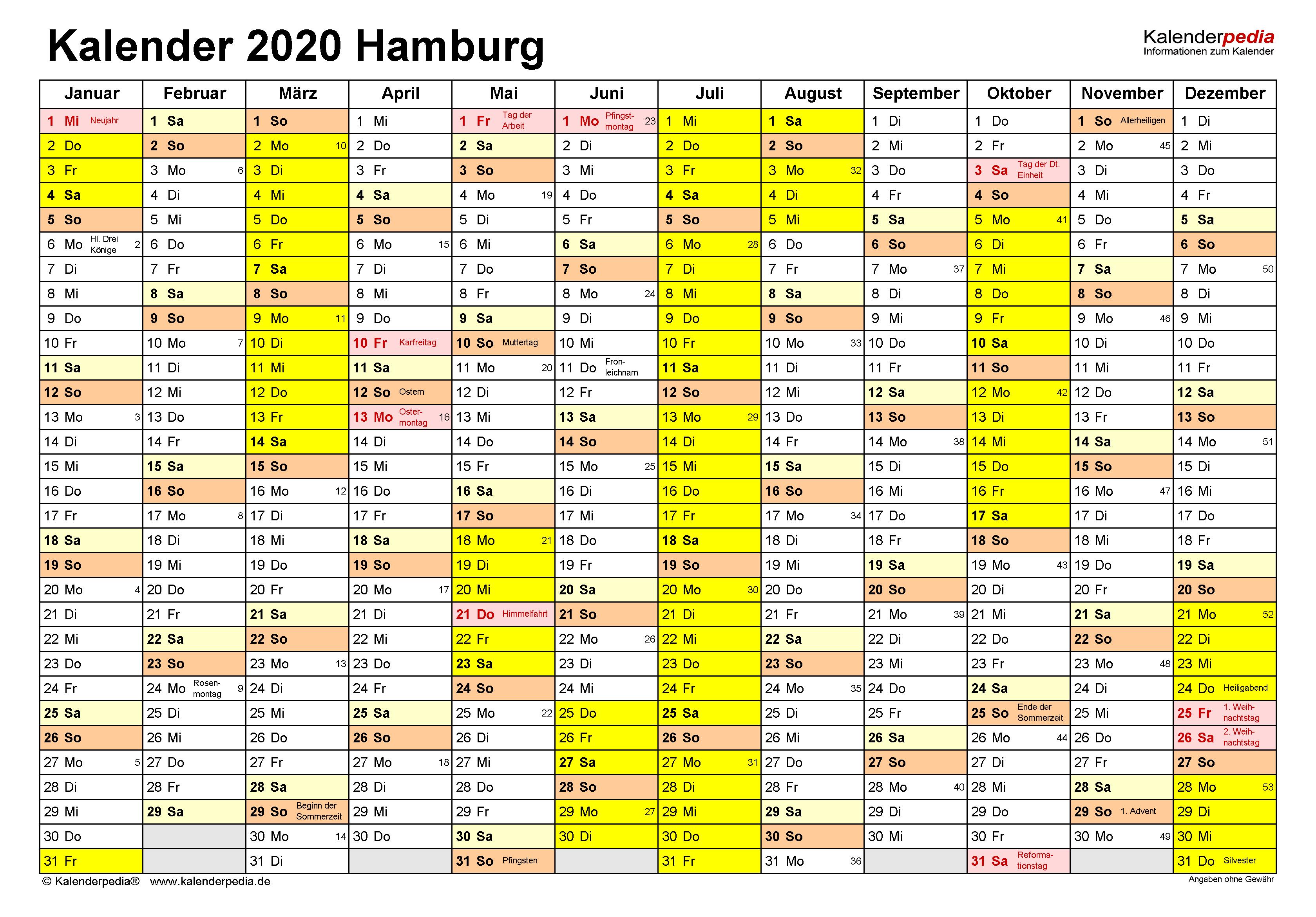 Ferien 2020 hamburg