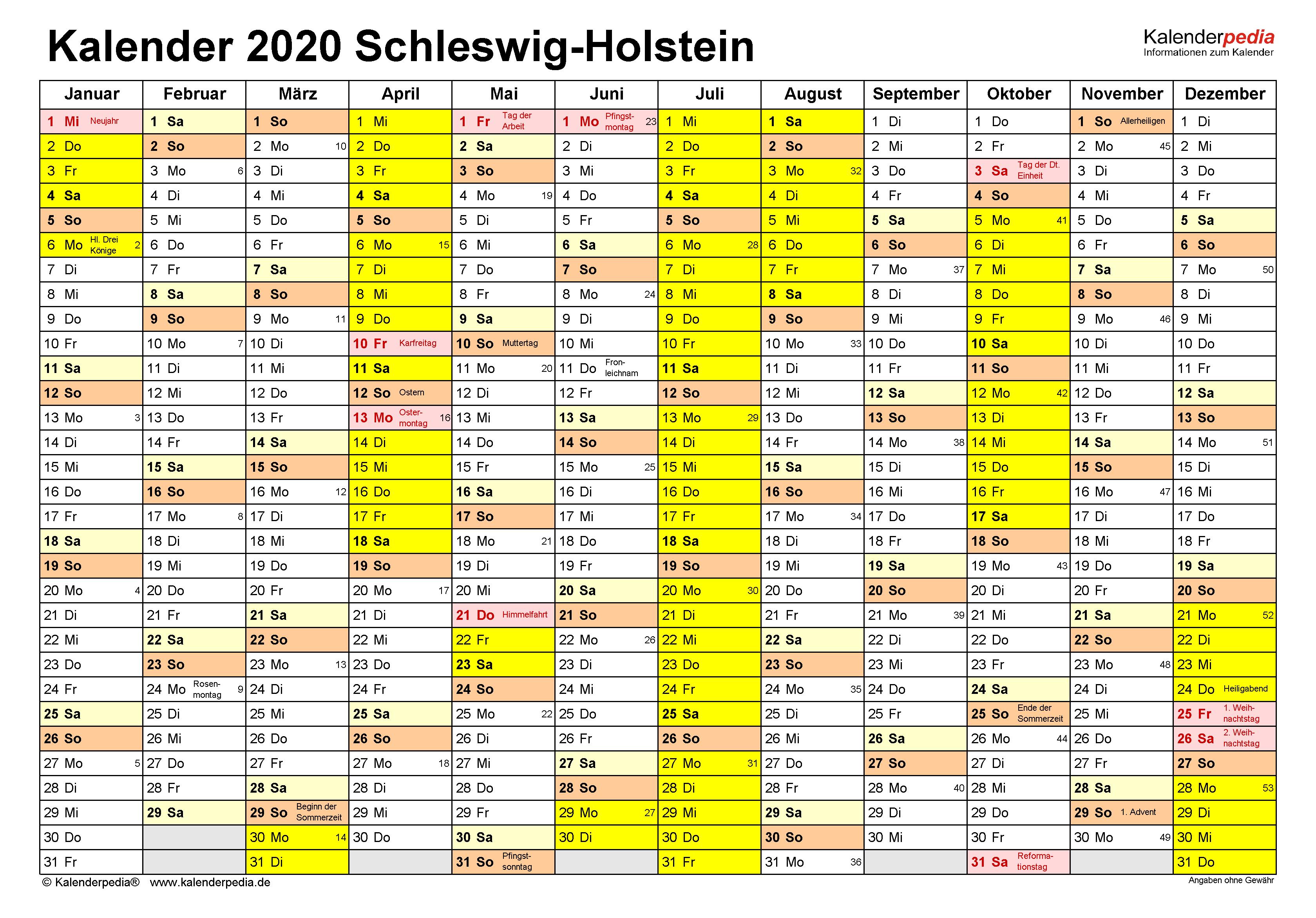 Koalitionsvertrag Schleswig Holstein 2020