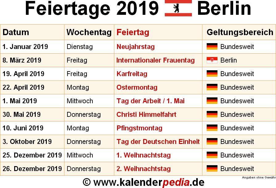 Ostern 2021 Berlin