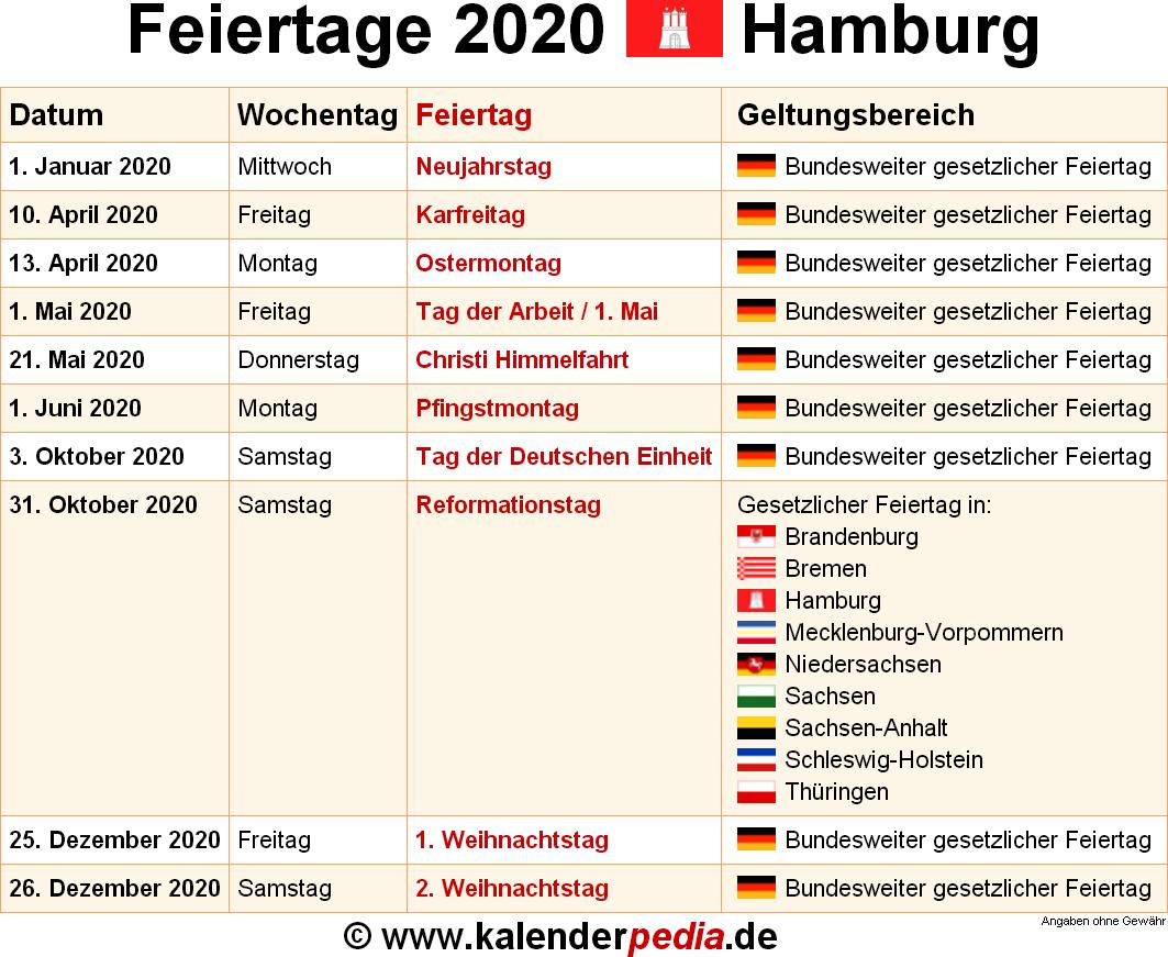 Feste Hamburg 2021