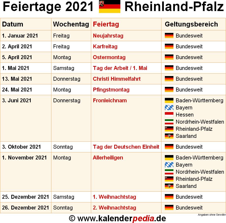 Feiertage Rlp 2021