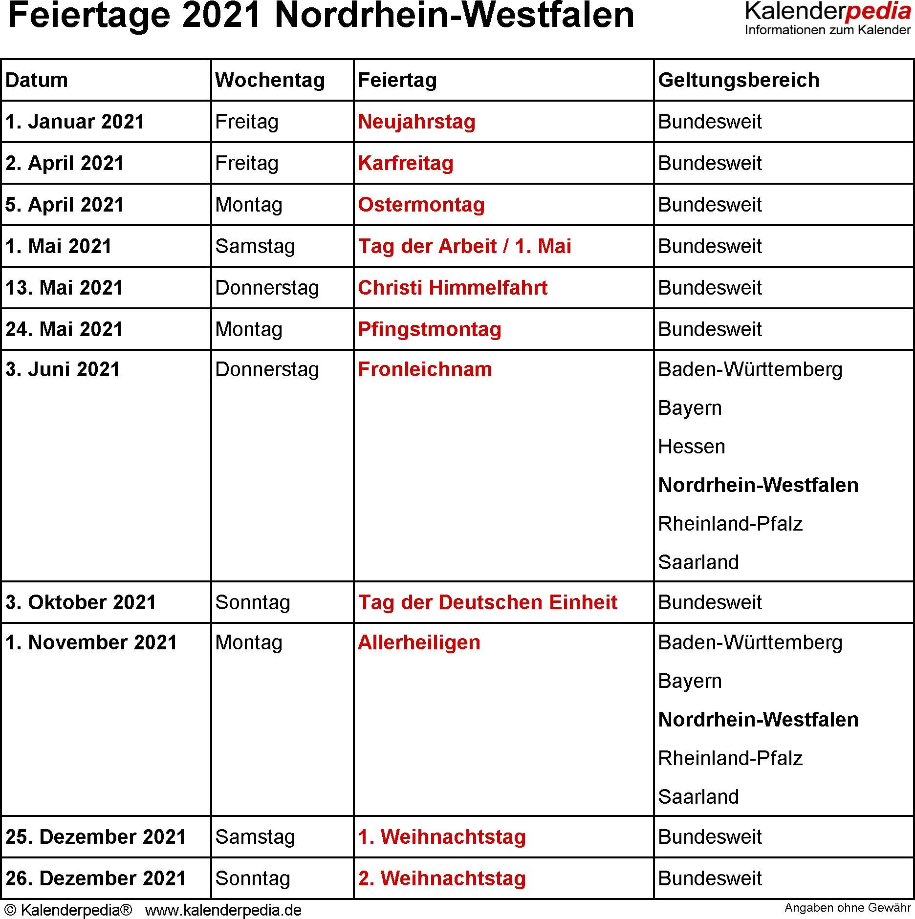 Direktmandate Nrw 2021