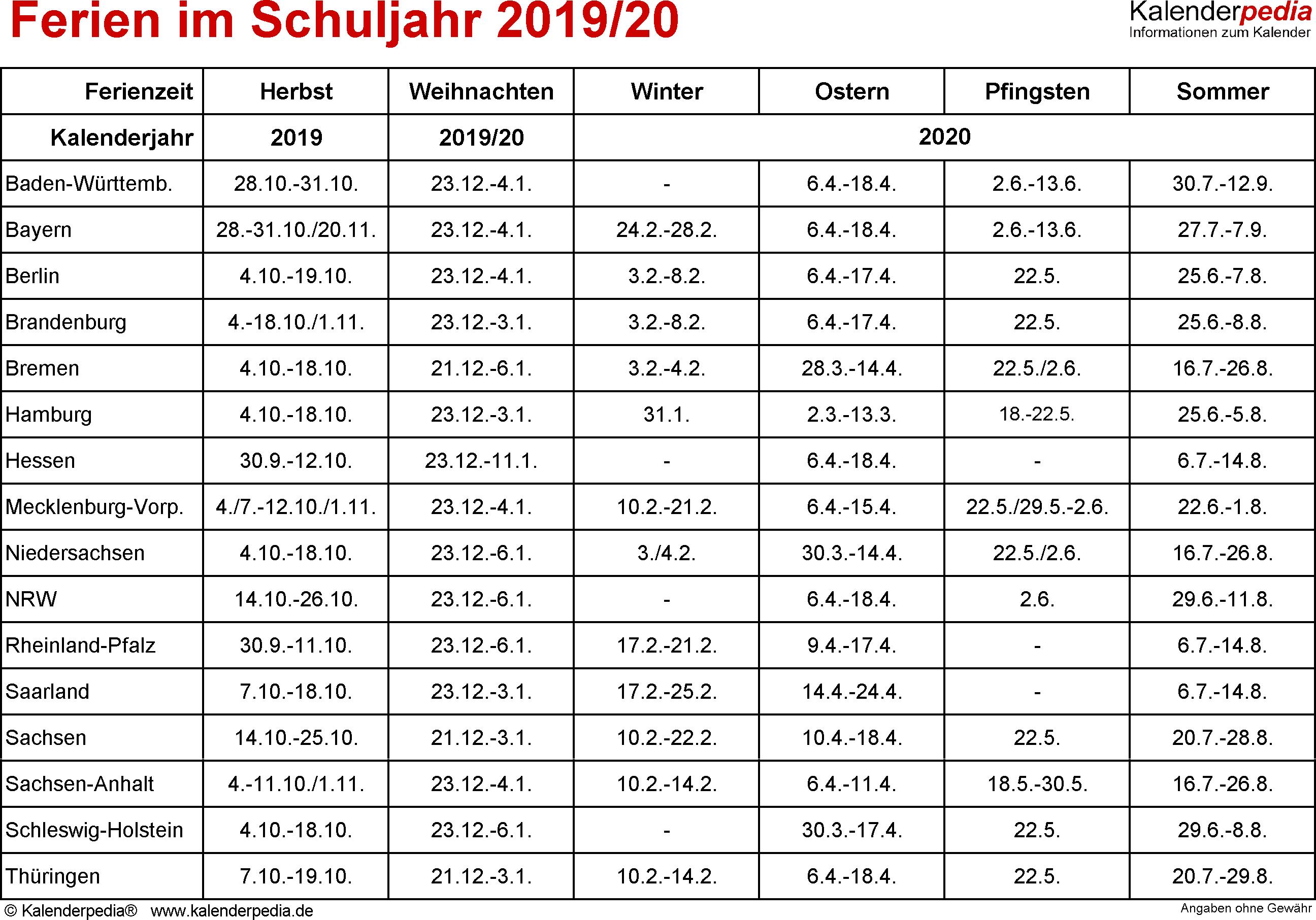 ferien pfingsten 2020