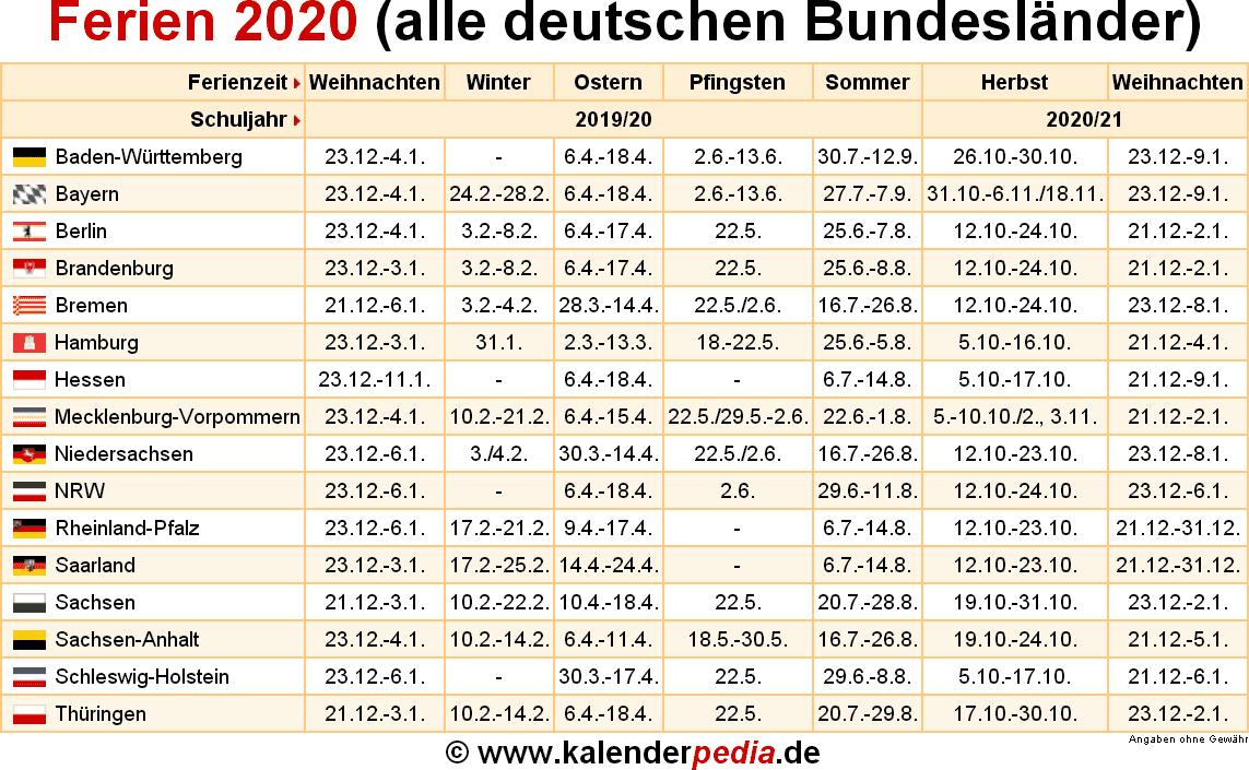 Niedersachsen sommerferien 2020