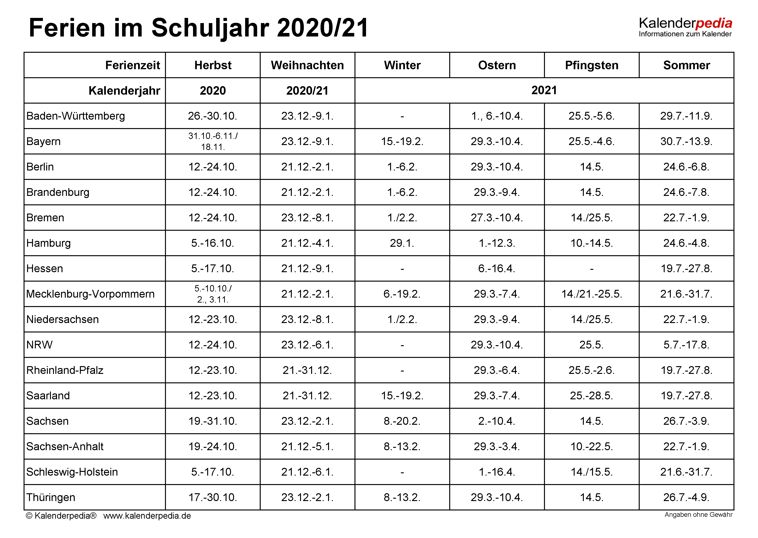 ferien 2020 hessen