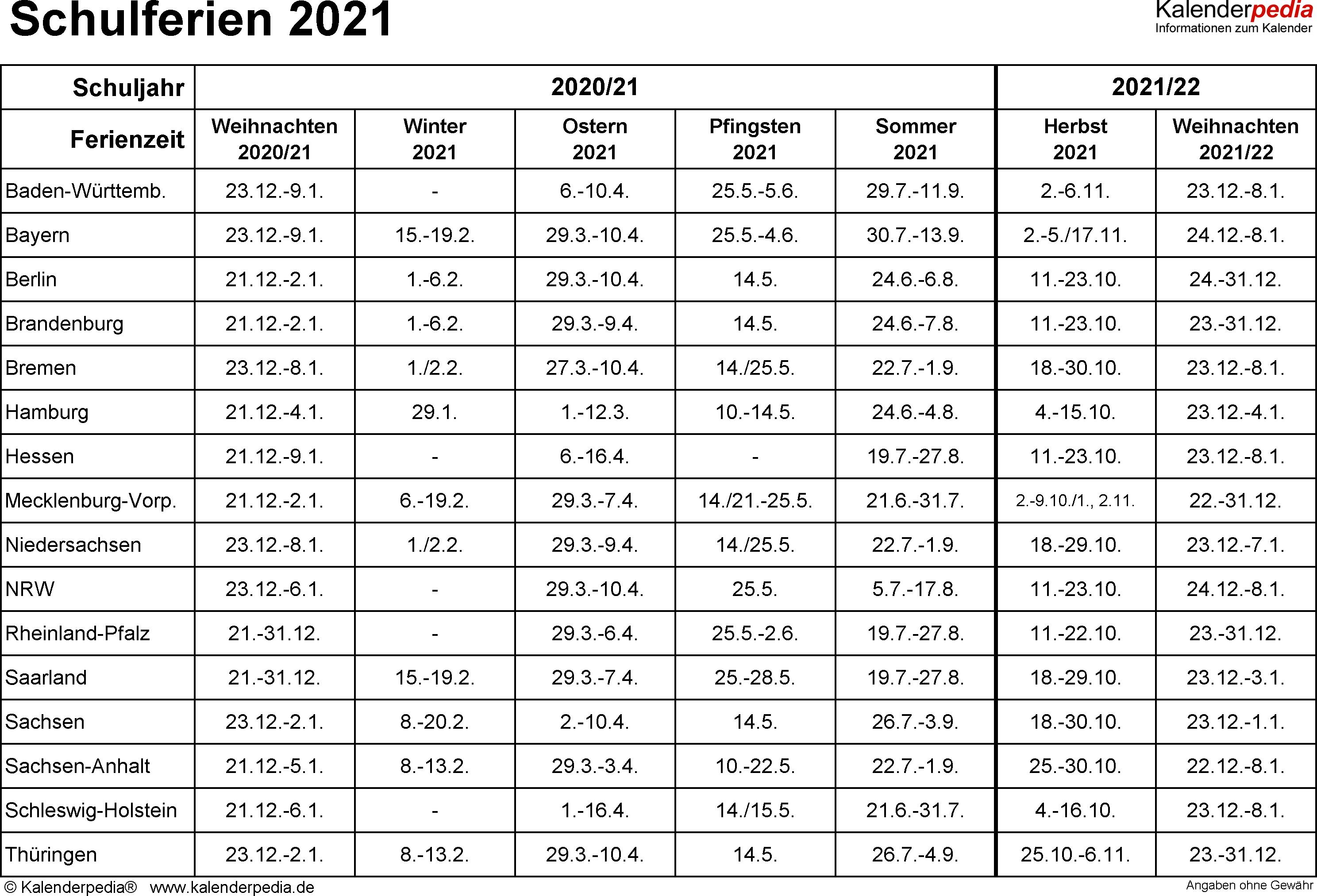 Sommerferien Köln 2021