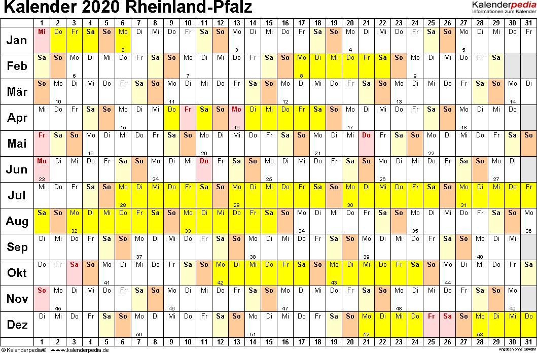 Vorlage 2: Kalender Rheinland-Pfalz 2020 im Querformat, Tage nebeneinander