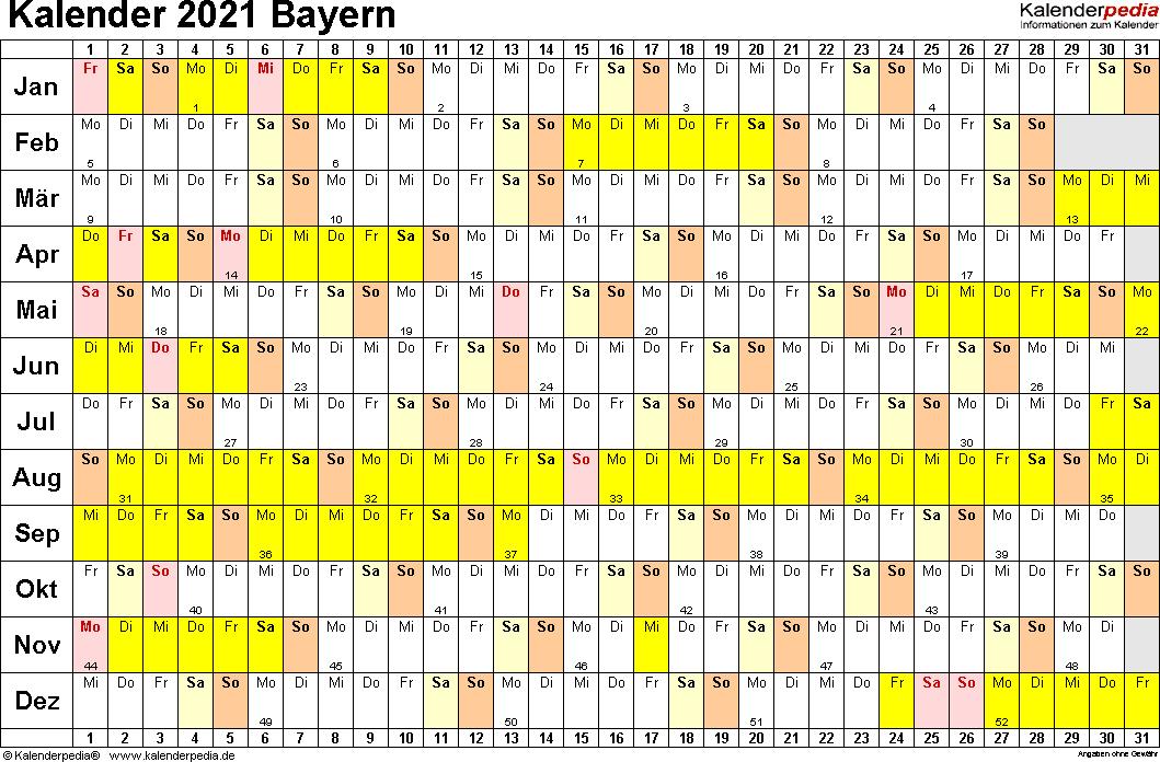 Ostern 2021 Bayern