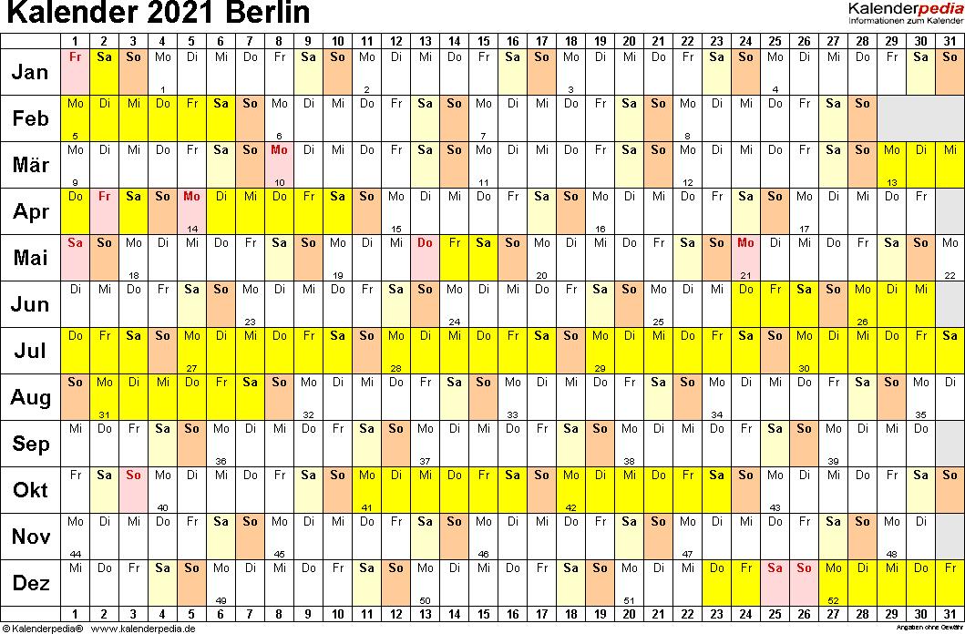Vorlage 3: Kalender Berlin 2021 im Querformat, Tage nebeneinander