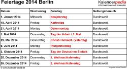 feiertage in berlin: