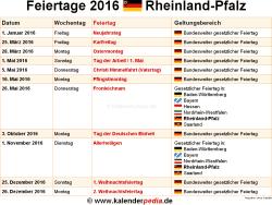 Feiertage Pfalz