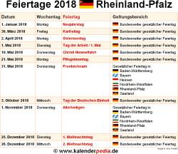 Feiertage Rheinlandpfalz