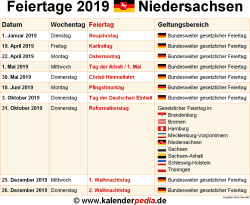 Allerheiligen Feiertag In Niedersachsen