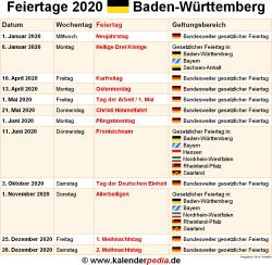 Feiertage Deutschland 2020 Bw