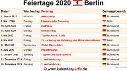 Berliner Feiertage