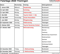 Fronleichnam 2020 ThГјringen