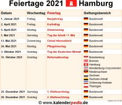 Christi Himmelfahrt 2021 Hamburg