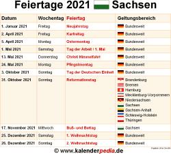 Reformationstag 2021 Bundesweiter Feiertag