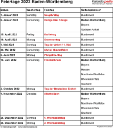Feiertage Baden-Württemberg 2022 als Excel-, Word- & PDF-Dateien