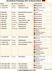 Wunderbar Einheit Kalendervorlage Bilder - Beispielzusammenfassung ...