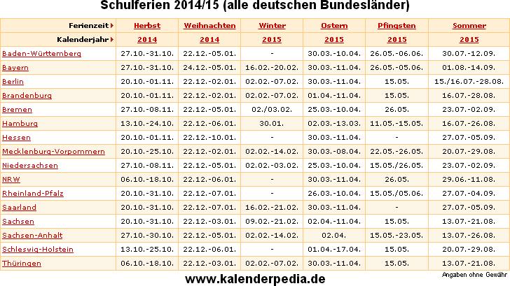 ferien im schuljahr 2014 15 in deutschland alle bundesl nder. Black Bedroom Furniture Sets. Home Design Ideas