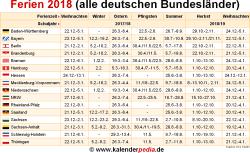 Ferien 2018 in Deutschland (alle Bundesländer)   Schulferien 2018