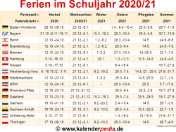 Winterferien berlin 2020