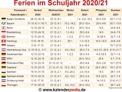 Ferien im Schuljahr 2020/21