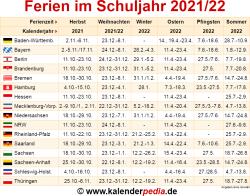 Ferien 2021 Deutschland
