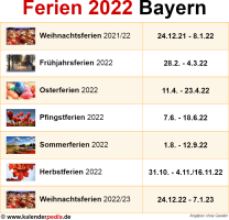 Ferien 2022 Bayern