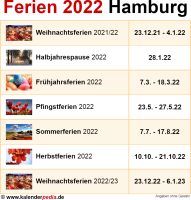 Ferien 2022 Hamburg