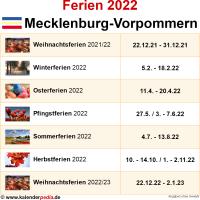 Ferien 2022 Mecklenburg-Vorpommern