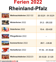 Ferien 2022 Rheinland-Pfalz