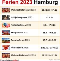 Ferien 2023 Hamburg