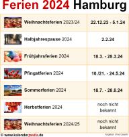 Ferien 2024 Hamburg