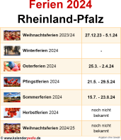 Ferien 2024 Rheinland-Pfalz