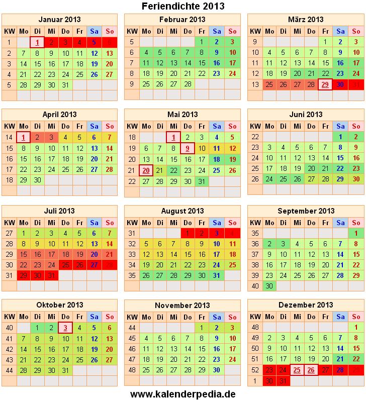 Feriendichte 2013