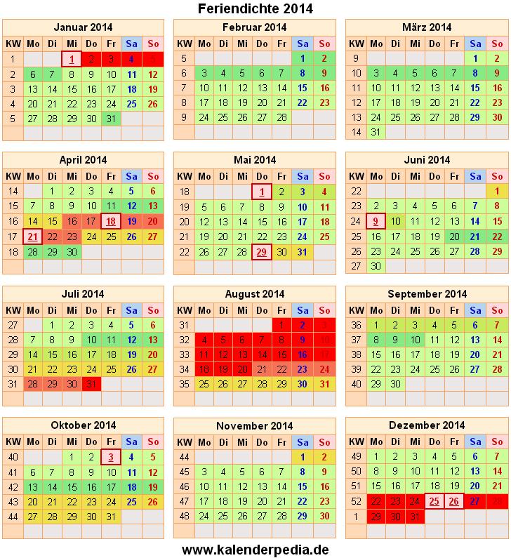 Feriendichte 2014