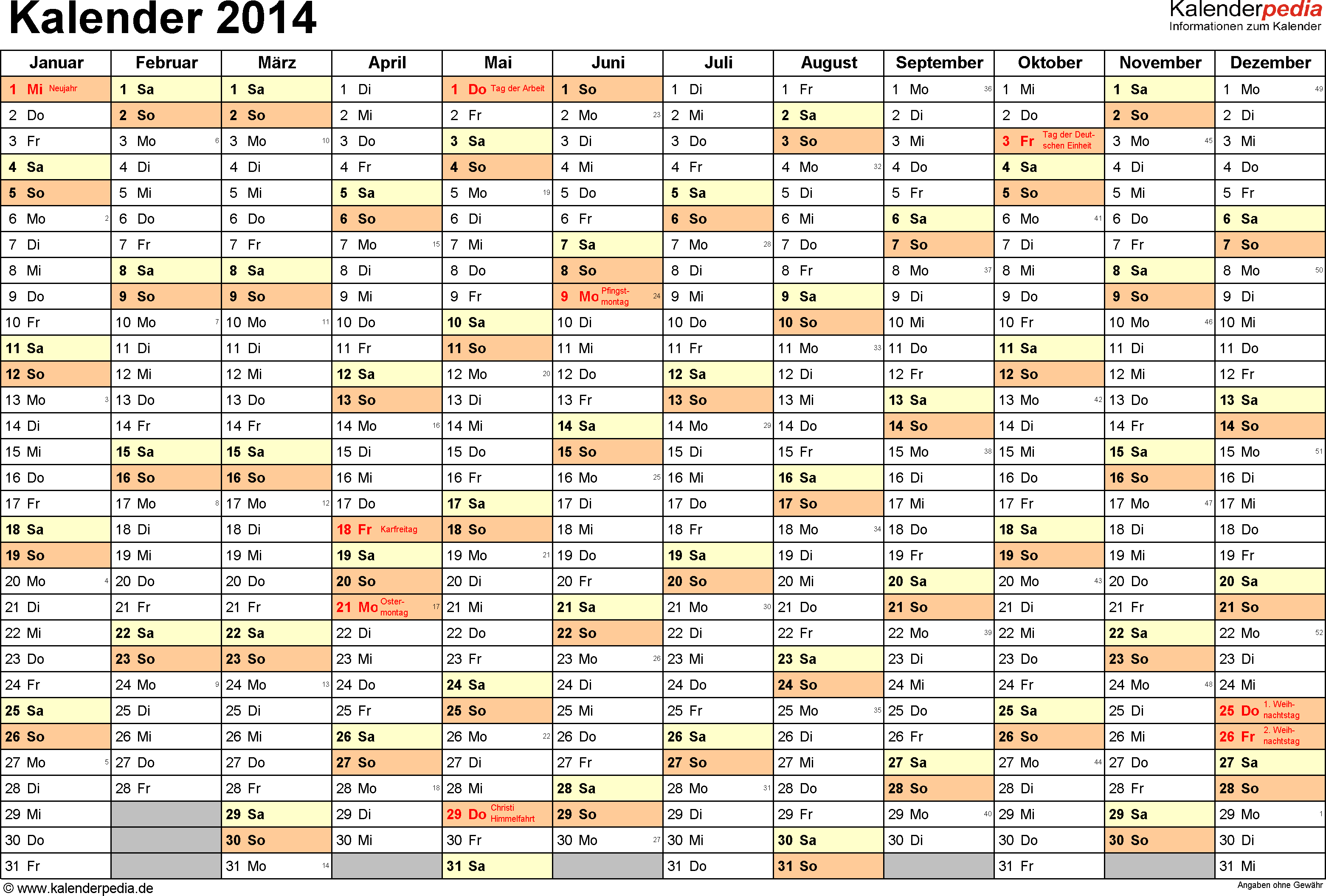 Vorlage 2: Kalender 2014 für Word, Querformat, 1 Seite, Monate nebeneinander
