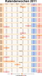 Kalenderwochen 2011 (untergliedert nach Monaten)