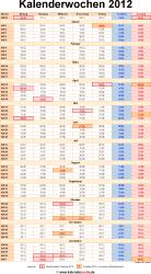 Kalenderwochen 2012 (untergliedert nach Monaten)