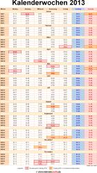 Kalenderwochen 2013 (untergliedert nach Monaten)