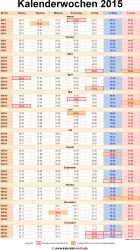 Kalenderwochen 2015 (untergliedert nach Monaten)